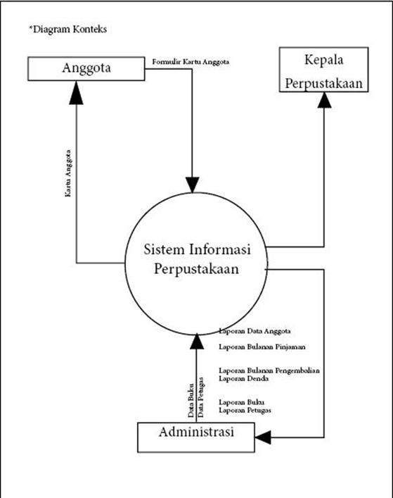 Uncategorized roby sediawan diagram zero ccuart Image collections